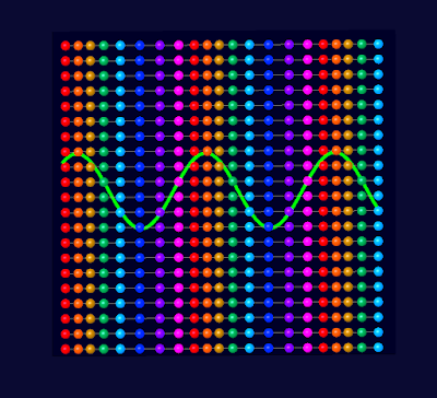 Cara frontal del cubo que modeliza un volumen de aire, con la gráfica de la onda de presión en el espacio.