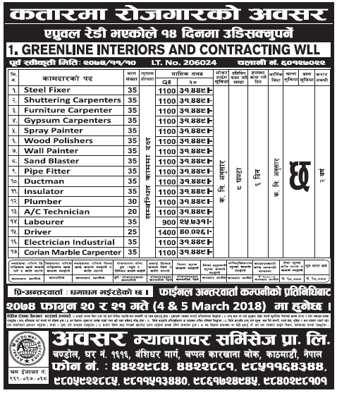Jobs in Qatar for Nepali, Salary Rs 40,026