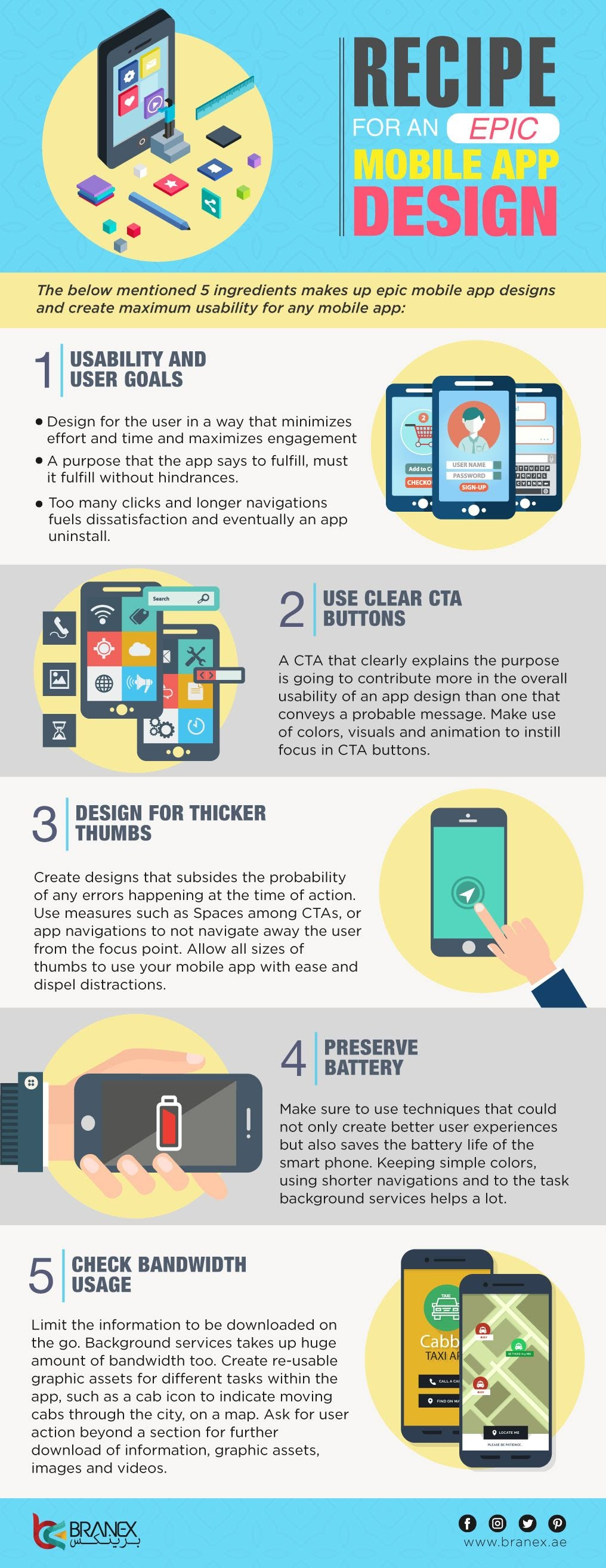 Recipe for an Epic Mobile App Design #infographic