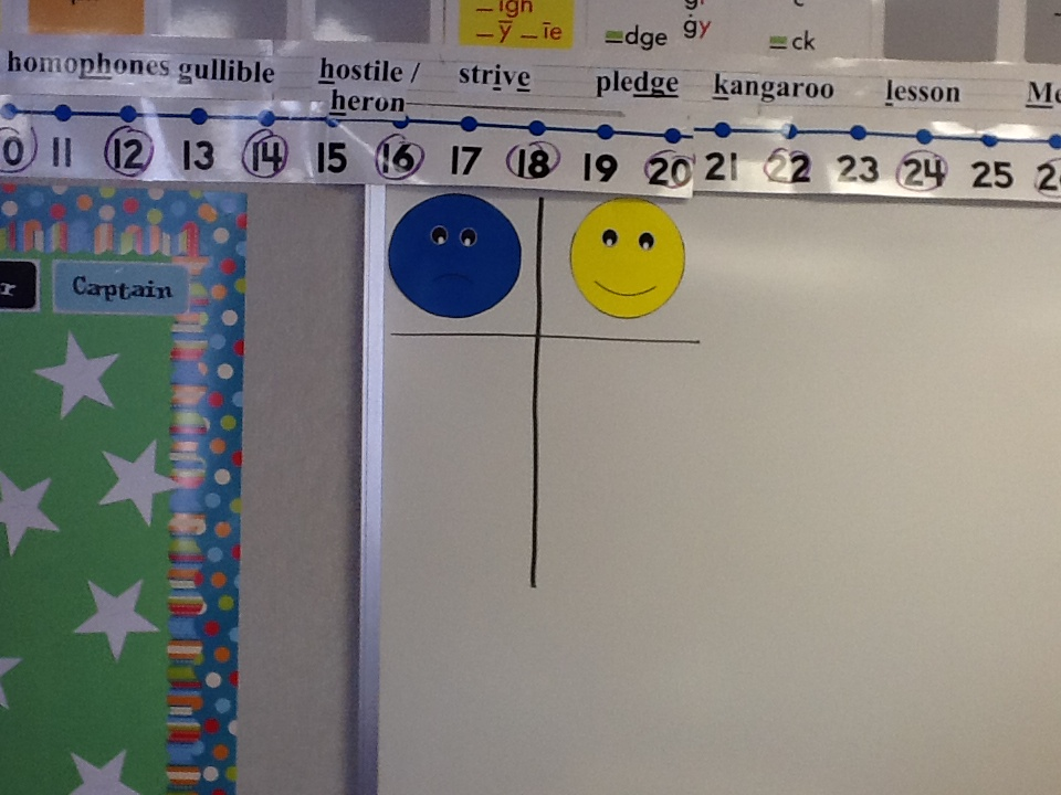 Day 3 Setting up your WBT Classroom---Super Improvers Wall