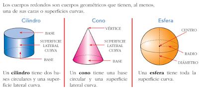 Resultado de imagen para cuerpos geometricos