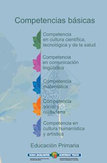 COMPETENCIAS BÁSICAS EN EDUCACIÓN PRIMARIA