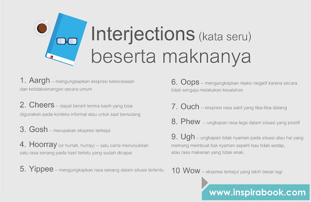 Apa Itu Interjection Dalam Tata Bahasa Inggris? - Basic English Grammar #14