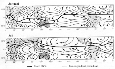 Sirkulasi Massa Air Permukaan dan Faktor yang Mempengaruhinya : Efek Coriolis dan Transportasi Ekman