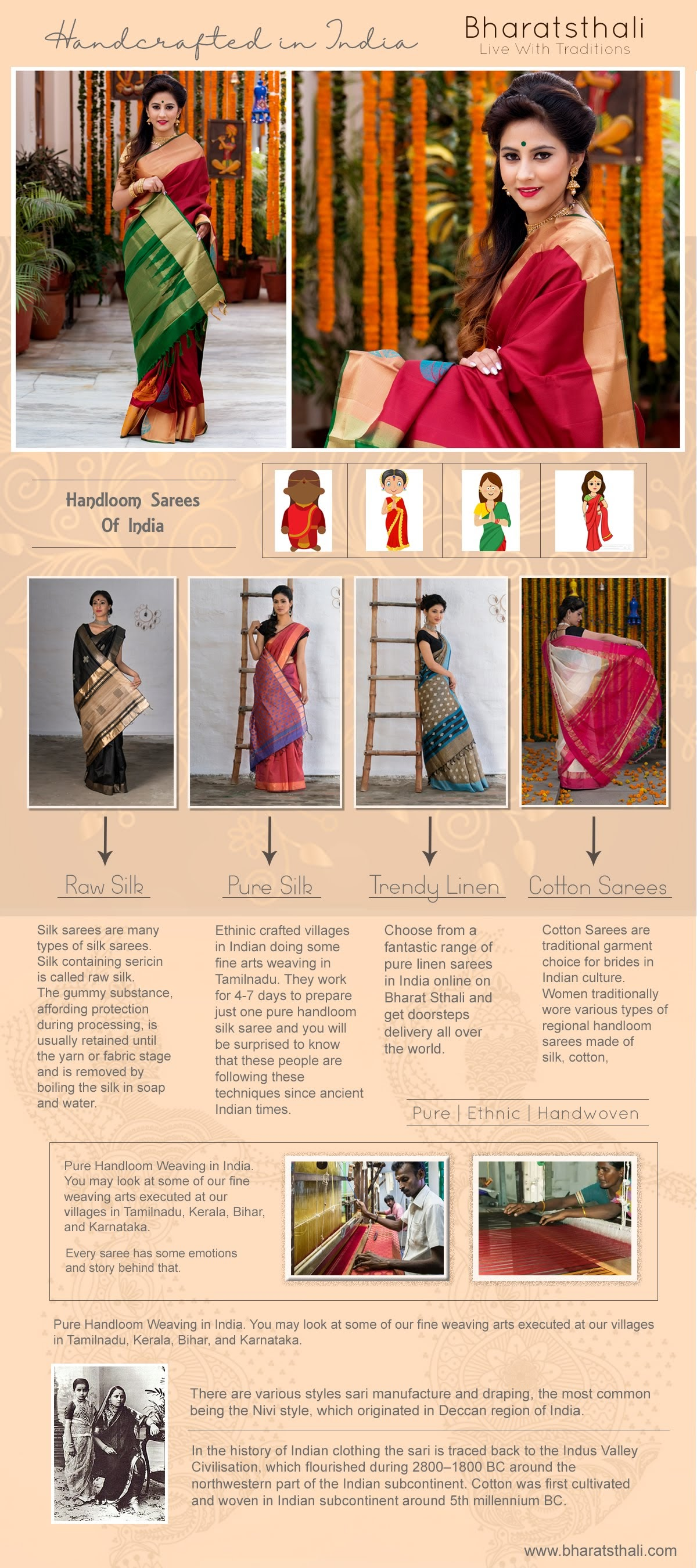 Handloom sarees of India