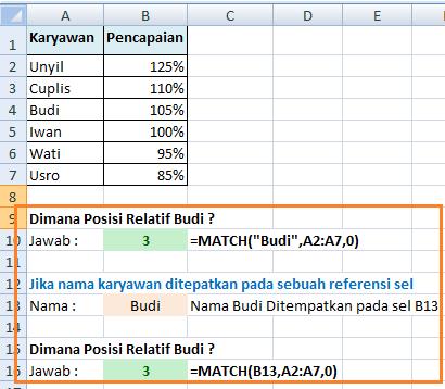 Cara Menggunakan Fungsi Excel MATCH