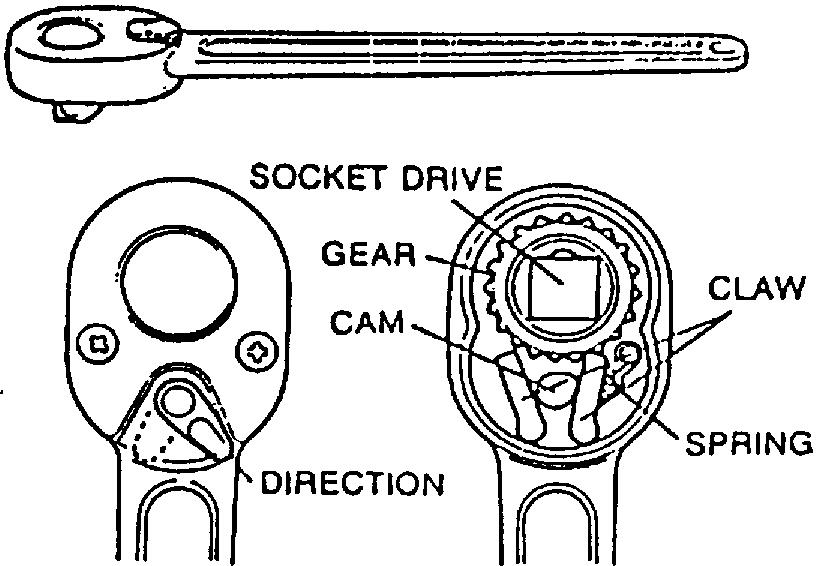 Hinged handle digunakan untuk :