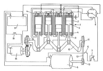 Motors de pistons amb electroimants