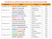 Fifa World Cup 2018 Schedule & Best Time Table (Football 2018), Fifa football 2018 fixture & time table, Fifa World Cup 2018 GMT time, IST time, local time, Fifa World Cup 2018 full schedule, Fifa World Cup 2018 official schedule, 2018 fifa football world cup schedule & fixture time table, Fifa World Cup 2018 all teams, venue, place, data, day, match timing, ground, schedule Fifa World Cup 2018, 2018 soccer world cup schedule, soccer 2018 world cup fixture & schedule, all team squad, Fifa World Cup 2018 group matching, final, semi final, fifa world up 2018 Russia,  TEAMS & GROUPS   Group A: Russia, Saudi Arabia, Egypt, Uruguay Group B: Portugal, Spain, Morocco, Iran Group C: France, Australia, Peru, Denmark Group D: Argentina, Iceland, Croatia, Nigeria Group E: Brazil, Switzerland, Costa Rica, Serbia Group F: Germany, Mexico, Sweden, South Korea Group G: Belgium, Panama, Tunisia, England Group H: Poland, Senegal, Colombia, Japan
