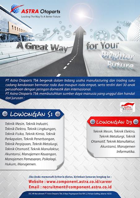 http://jobsinpt.blogspot.com/2012/04/rekrutmen-pt-astra-otoparts-tbk-untuk.html