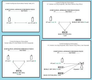 Contoh Gambar konfigurasi Jaringan