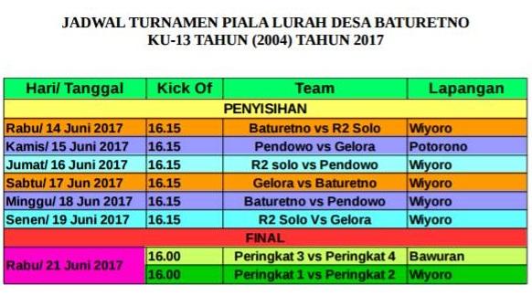 Inilah Jadwal dan Hasil Piala Lurah Desa Baturetno 2017