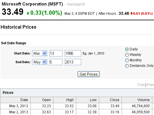 Microsoft historical data page on Yahoo! Finance