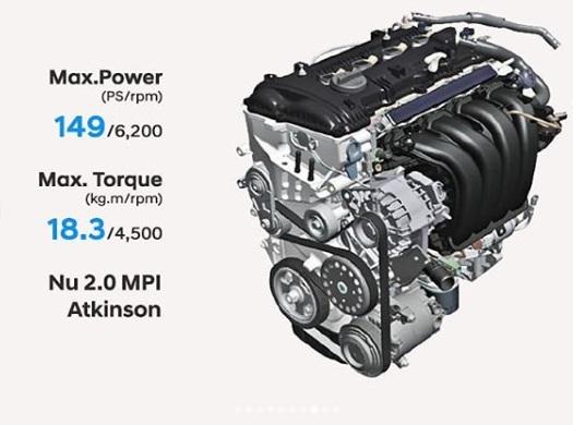 Mesin Hyundai Kona Terbaru