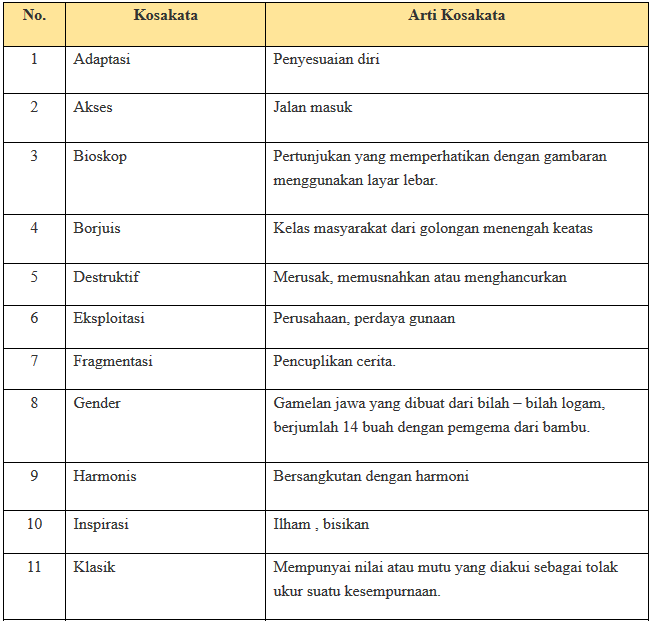 Jawaban Tugas Bahasa Indonesia Halaman 153