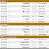 Resultados dos jogos de ontem - Série A 18/09/2016