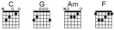 chord adista ditinggal lagi