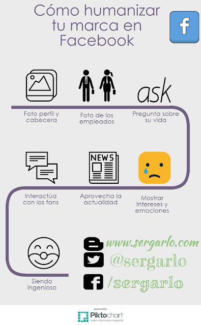 Facebook, Redes Sociales, Social Media, Infografía, Infographic, Branding,