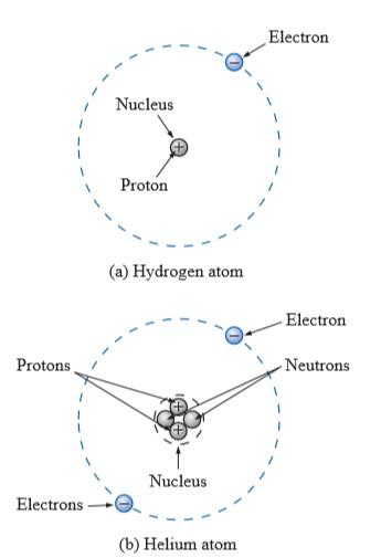 Arus dan tegangan listrik, pengertian, simbol dan rumusnya
