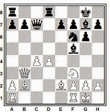 Posición de la partida de ajedrez Barrios - Pérez