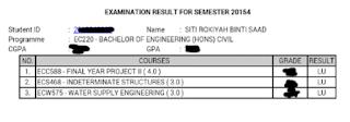 Pelajar, Ijazah Sarjana Muda, Kejuruteraan Awam, Fakulti Kejuruteraan Awam, Universiti Teknologi MARA (UiTM), Keputusan Peperiksaan, Qiya Saad