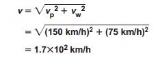 بحث عن السرعة المتجهة النسبية