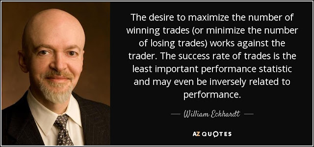 William Eckhardt Trading Success Rate Quote Traders Wins Losses