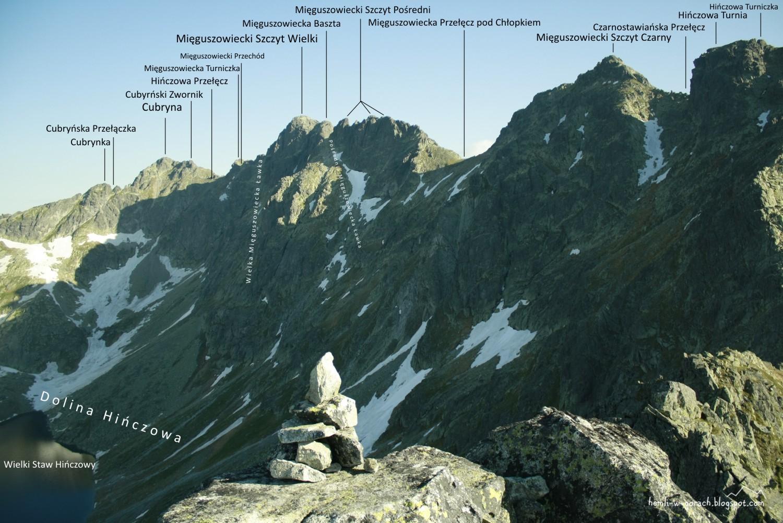 Panorama z Wołowca Mięguszowieckiego