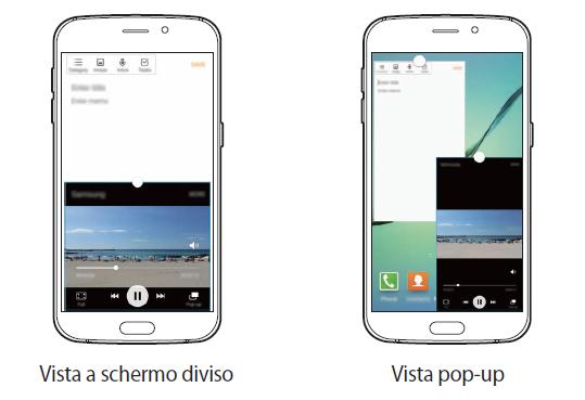 Modalità multi app Samsung Galaxy J3