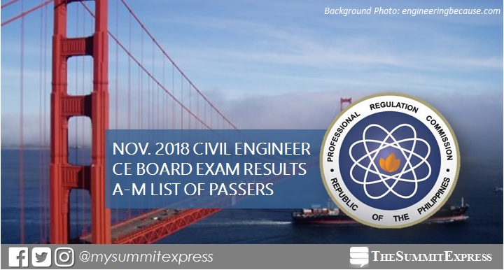 LIST OF PASSERS: A-M November 2018 Civil Engineer CE board exam result