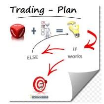 Membangun Trading Plan (Menentukan Dan Menyusun Perencanaan Trading Forex)