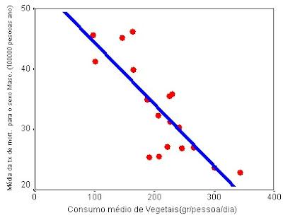 https://www.oblogdomestre.com.br/2018/09/RegressaoLinear.Principios.Matematica.html
