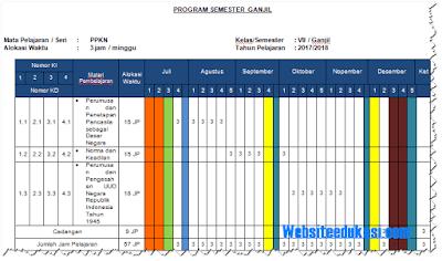 Prota, Promes PKn Kelas 7 SMP/MTs K13 Revisi 2018