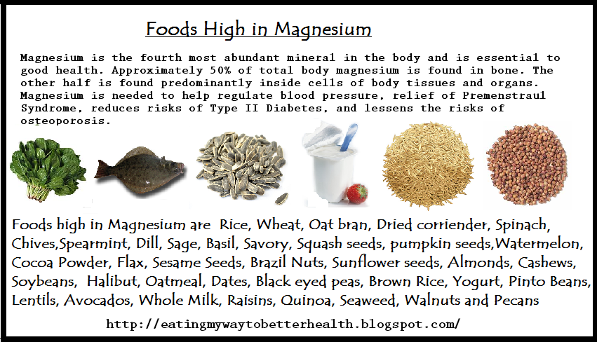 Eating My Way To Better Health: Foods High In Magnesium Chart
