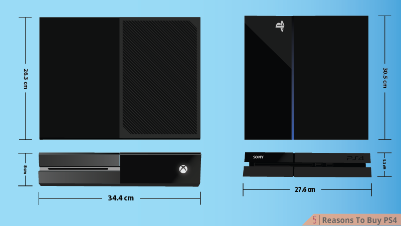 Top 5 Reasons Why You Should Buy A Ps4 Instead Of Xbox One