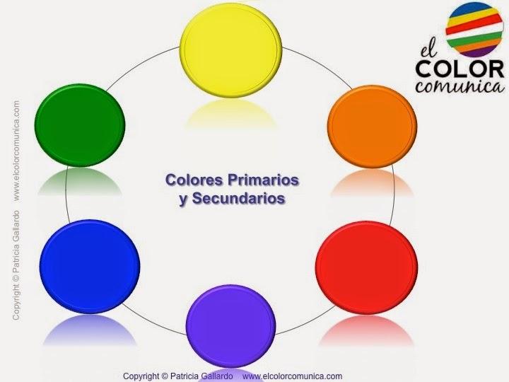 El color comunica color para cada d a - Como se hace el color turquesa ...