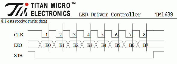 Nerd Ralph: A second look at the TM1638 LED & key controller