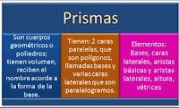 https://matelucia.files.wordpress.com/2012/04/2-prismas.png