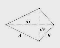 Rumus Matematika Mencari Luas dan Keliling Bangun Datar