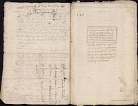 Confirmación del Rey Don Juan [I] del privilegio de la tercera población de el lugar del Espinar, año de 1417 [i.e. 1379] [Manuscrito]