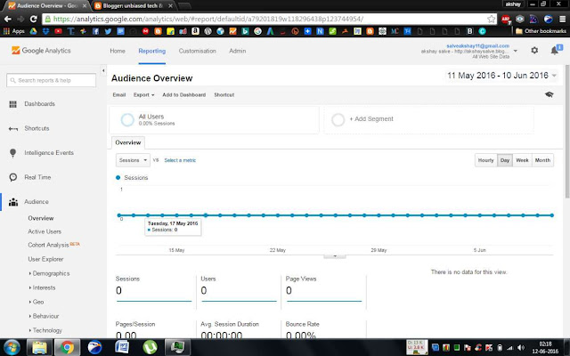 Google Analytics Code to your website