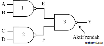 soal-gerbang-logika