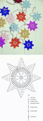 patrones-de-adornos-navideños-ganchillo