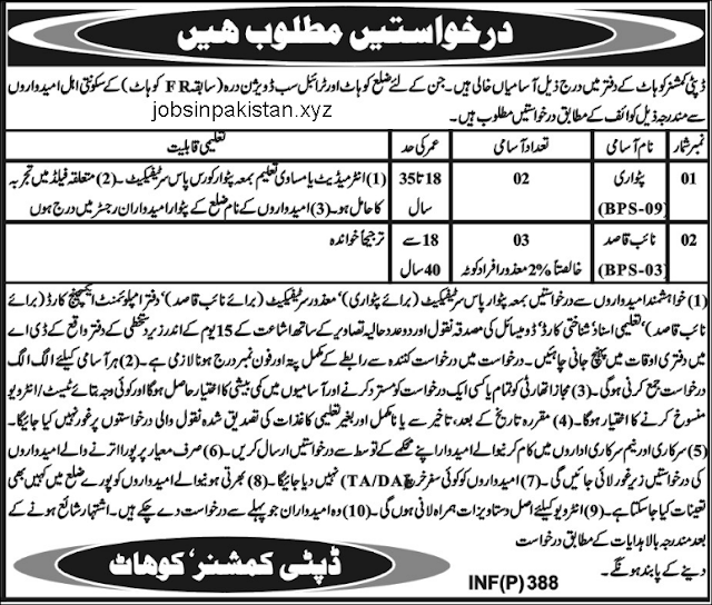 Advertisement for DC Kohat Jobs