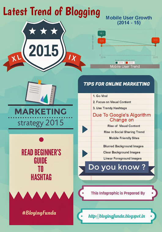 What is the Latest Trend of Blogging in 2015