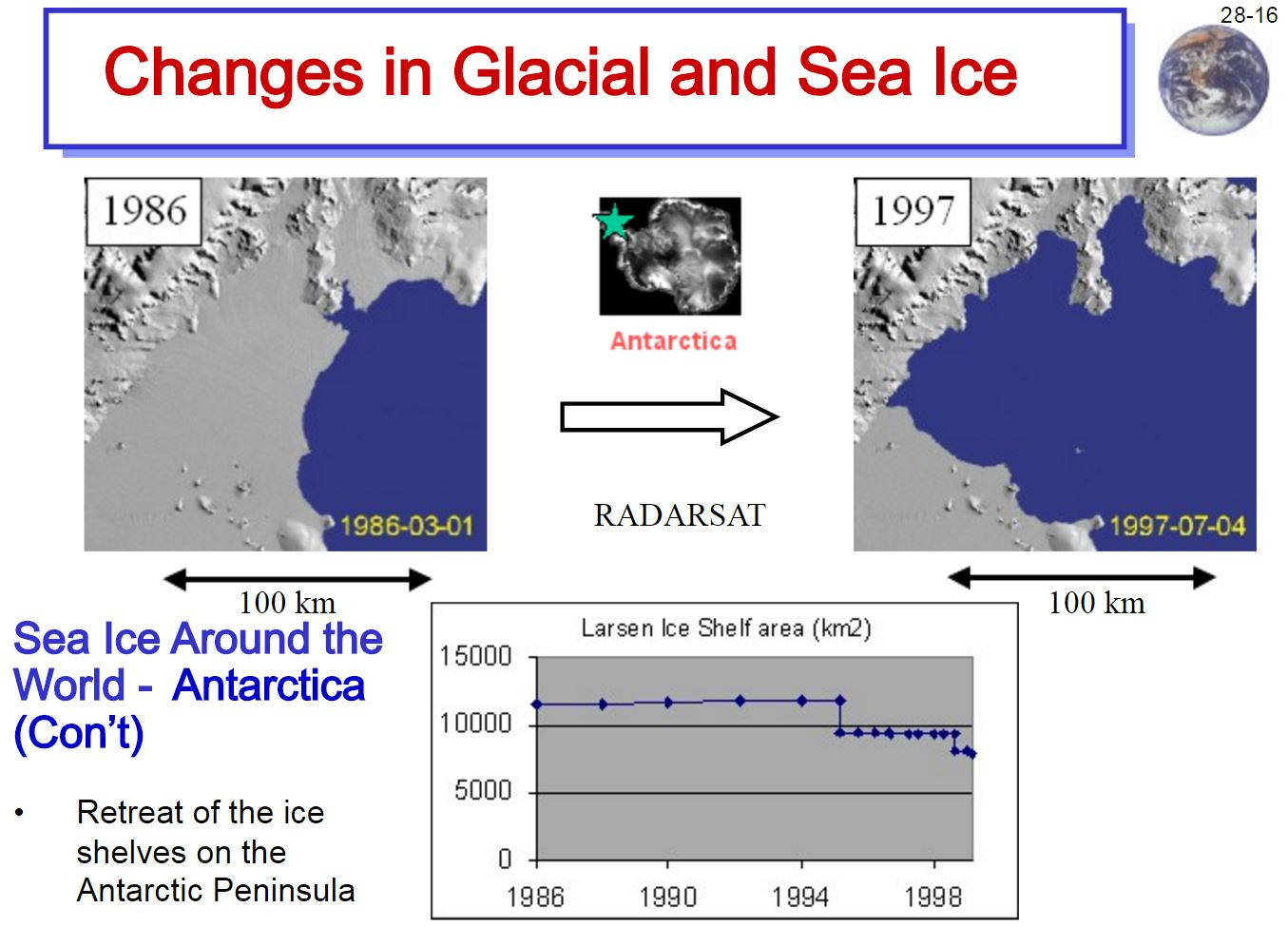 as the average temperature of the earth increases various factors come in to raise the average sea level