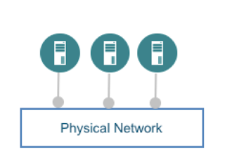 physical hosts connected to a network
