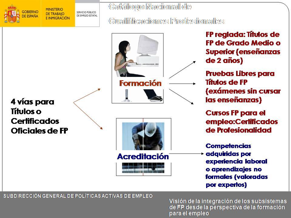 Calendario Ugr 2020.Departamento De Informacion Y Orientacion Cpifp Hurtado De Mendoza