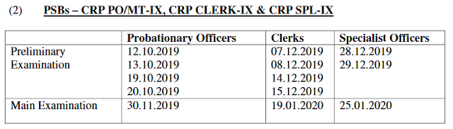 IBPS Calendar 2019-20 Out Now: Know IBPS Clerk,PO , RRB, SO Tentative Exam Dates