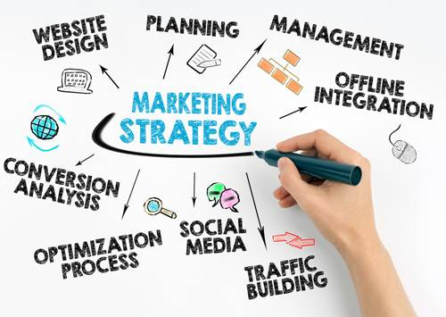 Zero-Cost Marketing Strategy